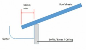 Water Leaking In Behind The Gutters And Facia How To Decks